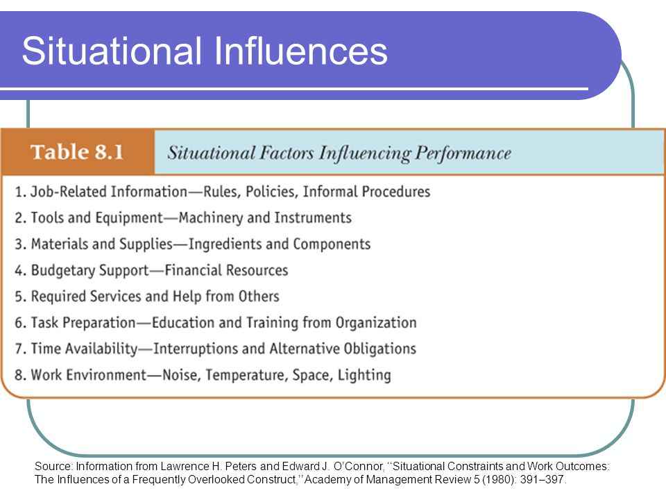 Situational Influences Source: Information from Lawrence H. Peters and Edward J. OConnor, Situational Constraints and Work Outcomes: The Influences of