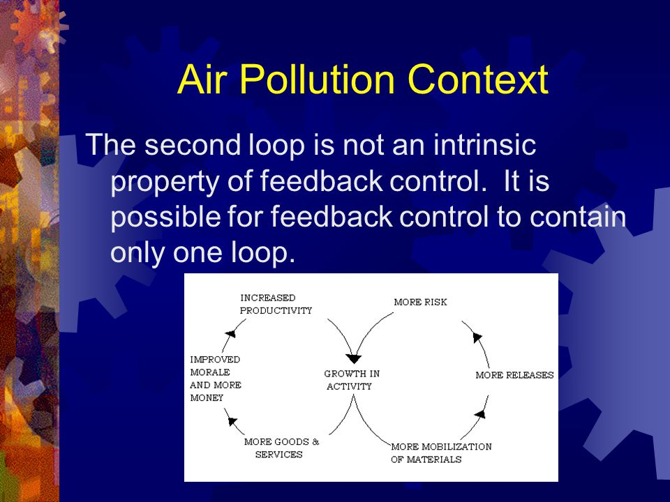 Air Pollution Context The second loop is not an intrinsic property of feedback control. It is possible for feedback control to contain only one loop.