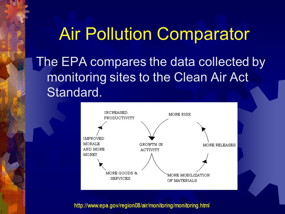 Air Pollution Comparator The EPA compares the data collected by monitoring sites to the Clean Air Act Standard. http://www.epa.gov/region08/air/monito