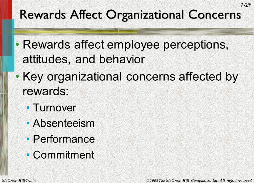 McGraw-Hill/Irwin© 2005 The McGraw-Hill Companies, Inc. All rights reserved. 7-29 Rewards Affect Organizational Concerns Rewards affect employee perce