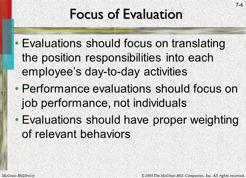 McGraw-Hill/Irwin© 2005 The McGraw-Hill Companies, Inc. All rights reserved. 7-6 Focus of Evaluation Evaluations should focus on translating the posit