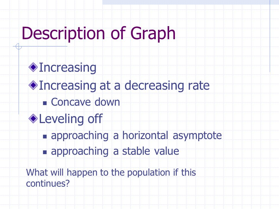 Description of Graph Increasing Increasing at a decreasing rate Concave down Leveling off approaching a horizontal asymptote approaching a stable value What will happen to the population if this continues