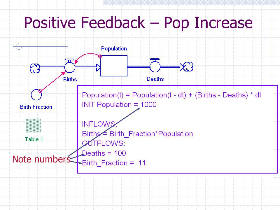 To think about What happens if the loop(s) are on the outflow.
