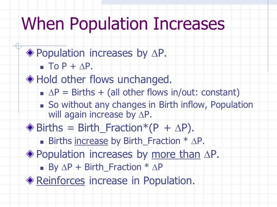 When Population Increases Population increases by P.