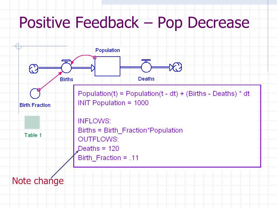 Positive Feedback – Pop Decrease Note change