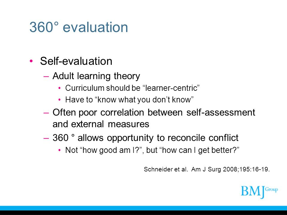360° evaluation Self-evaluation –Adult learning theory Curriculum should be learner-centric Have to know what you dont know –Often poor correlation be