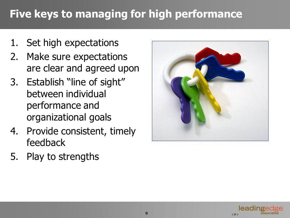 9 Five keys to managing for high performance 1.Set high expectations 2.Make sure expectations are clear and agreed upon 3.Establish line of sight between individual performance and organizational goals 4.Provide consistent, timely feedback 5.Play to strengths