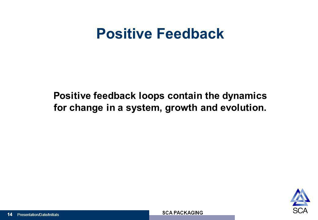 SCA PACKAGING 14 Presentation/Date/Initials Positive Feedback Positive feedback loops contain the dynamics for change in a system, growth and evolution.