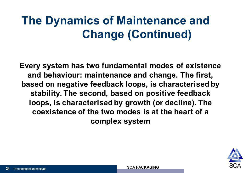 SCA PACKAGING 24 Presentation/Date/Initials The Dynamics of Maintenance and Change (Continued) Every system has two fundamental modes of existence and behaviour: maintenance and change.