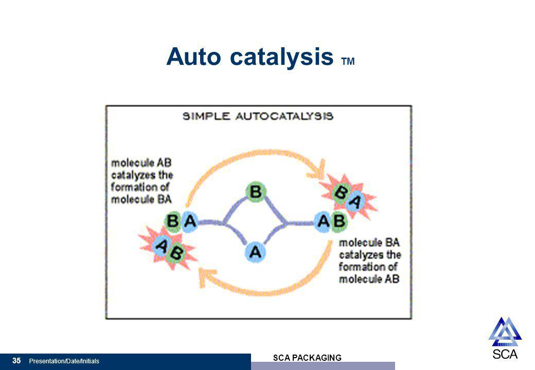 SCA PACKAGING 35 Presentation/Date/Initials Auto catalysis TM