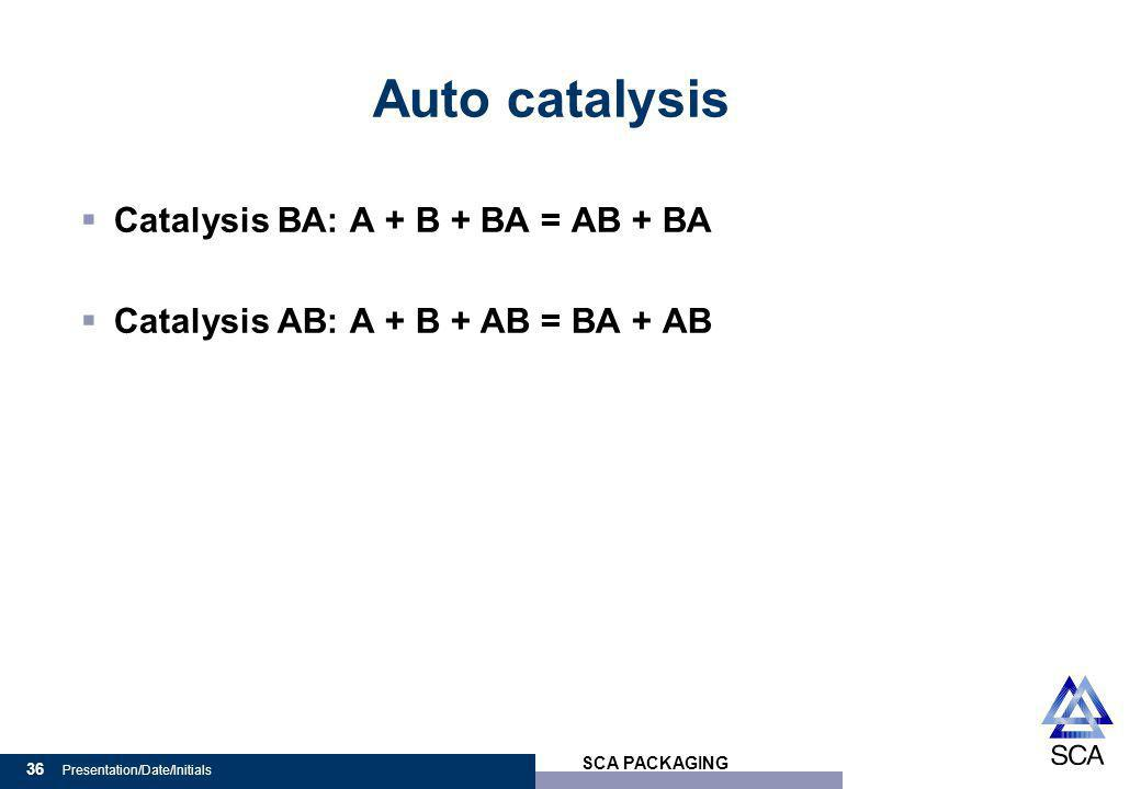SCA PACKAGING 36 Presentation/Date/Initials Auto catalysis Catalysis BA: A + B + BA = AB + BA Catalysis AB: A + B + AB = BA + AB