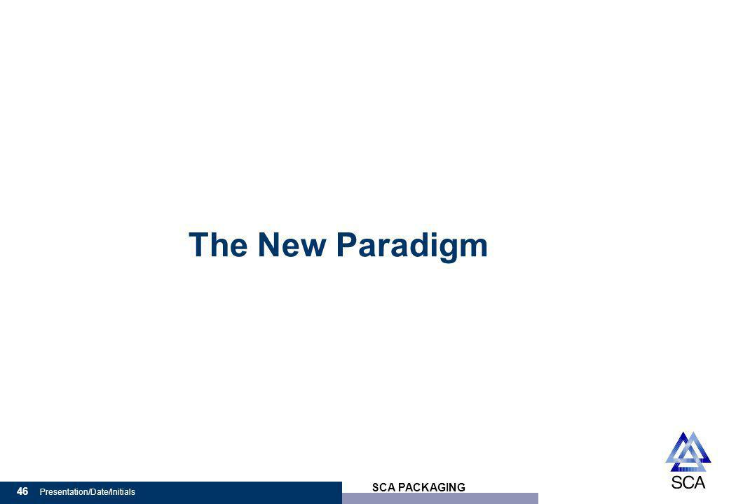 SCA PACKAGING 46 Presentation/Date/Initials The New Paradigm