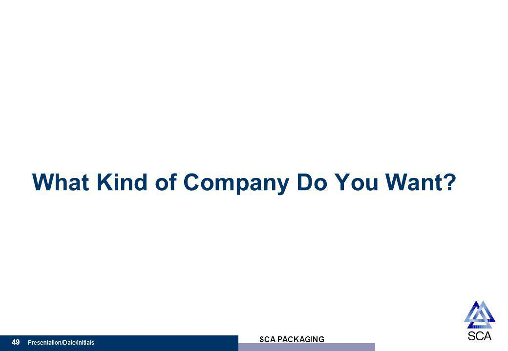 SCA PACKAGING 49 Presentation/Date/Initials What Kind of Company Do You Want