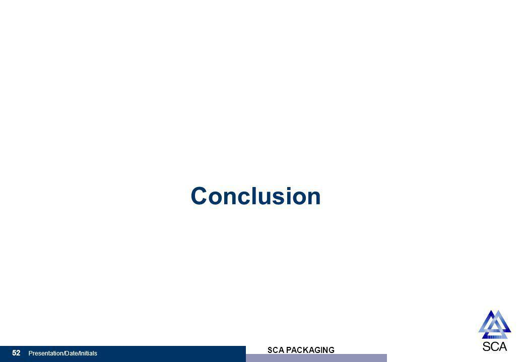 SCA PACKAGING 52 Presentation/Date/Initials Conclusion