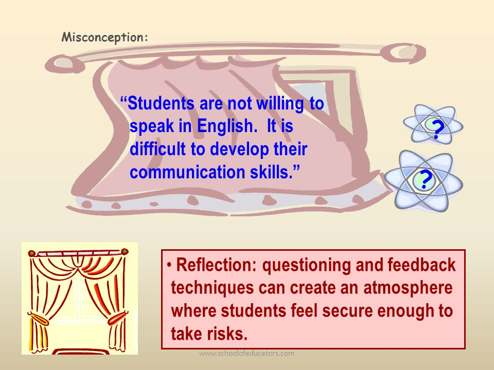 ? Students are not willing to speak in English. It is difficult to develop their communication skills. ? Misconception: Reflection: questioning and fe