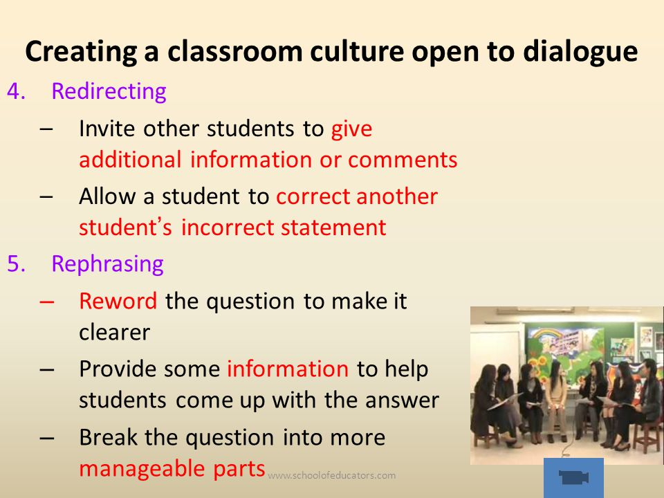 Creating a classroom culture open to dialogue 5.Rephrasing – Reword the question to make it clearer – Provide some information to help students come u