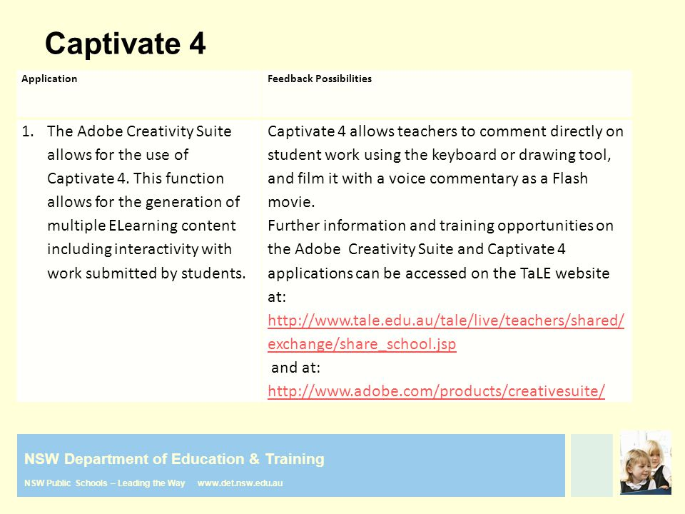 NSW Department of Education & Training NSW Public Schools – Leading the Way www.det.nsw.edu.au Captivate 4 ApplicationFeedback Possibilities 1.The Ado
