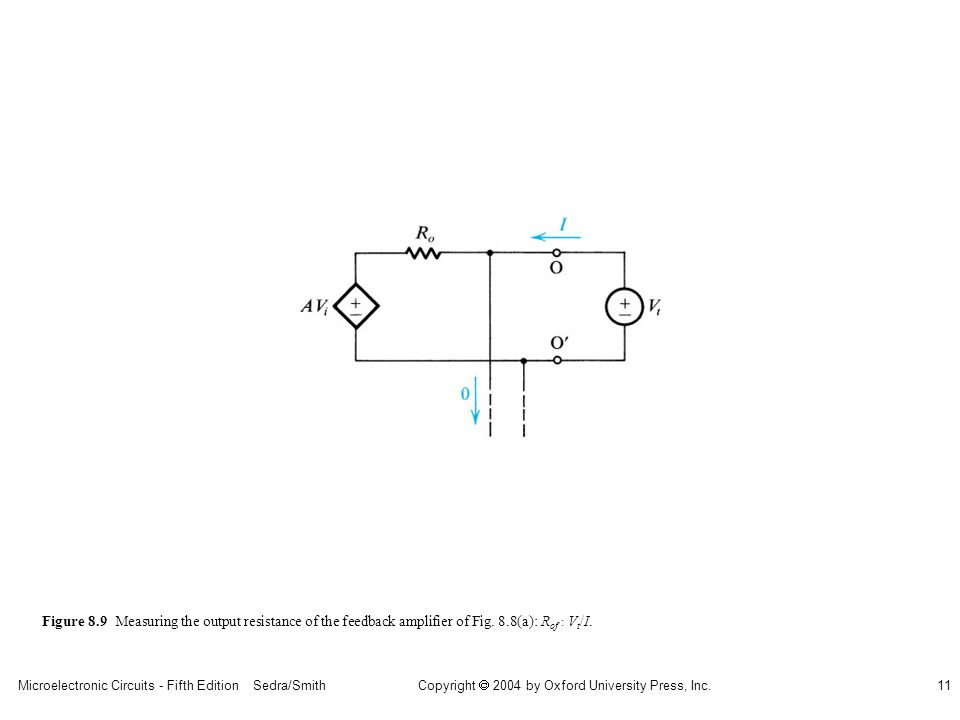 Microelectronic Circuits - Fifth Edition Sedra/Smith11 Copyright 2004 by Oxford University Press, Inc. Figure 8.9 Measuring the output resistance of t