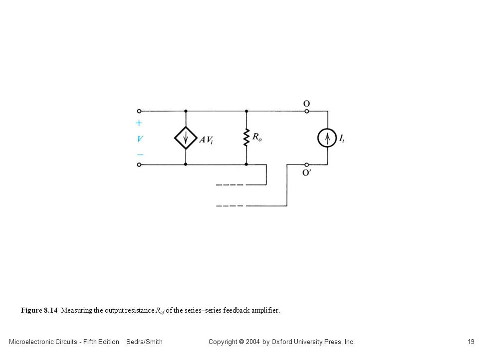 Microelectronic Circuits - Fifth Edition Sedra/Smith19 Copyright 2004 by Oxford University Press, Inc. Figure 8.14 Measuring the output resistance R o