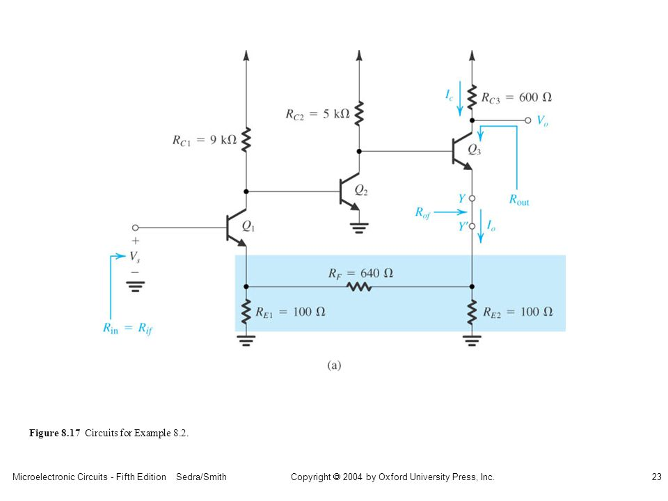 Microelectronic Circuits - Fifth Edition Sedra/Smith23 Copyright 2004 by Oxford University Press, Inc. Figure 8.17 Circuits for Example 8.2.