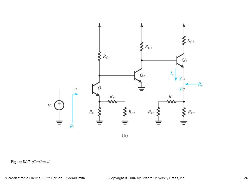 Microelectronic Circuits - Fifth Edition Sedra/Smith24 Copyright 2004 by Oxford University Press, Inc. Figure 8.17 (Continued)