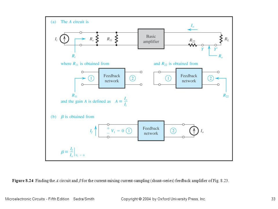 Microelectronic Circuits - Fifth Edition Sedra/Smith33 Copyright 2004 by Oxford University Press, Inc. Figure 8.24 Finding the A circuit and for the c