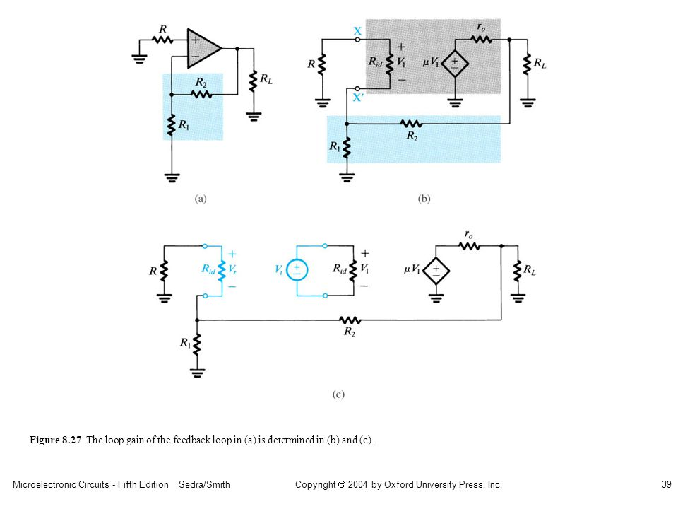 Microelectronic Circuits - Fifth Edition Sedra/Smith39 Copyright 2004 by Oxford University Press, Inc. Figure 8.27 The loop gain of the feedback loop