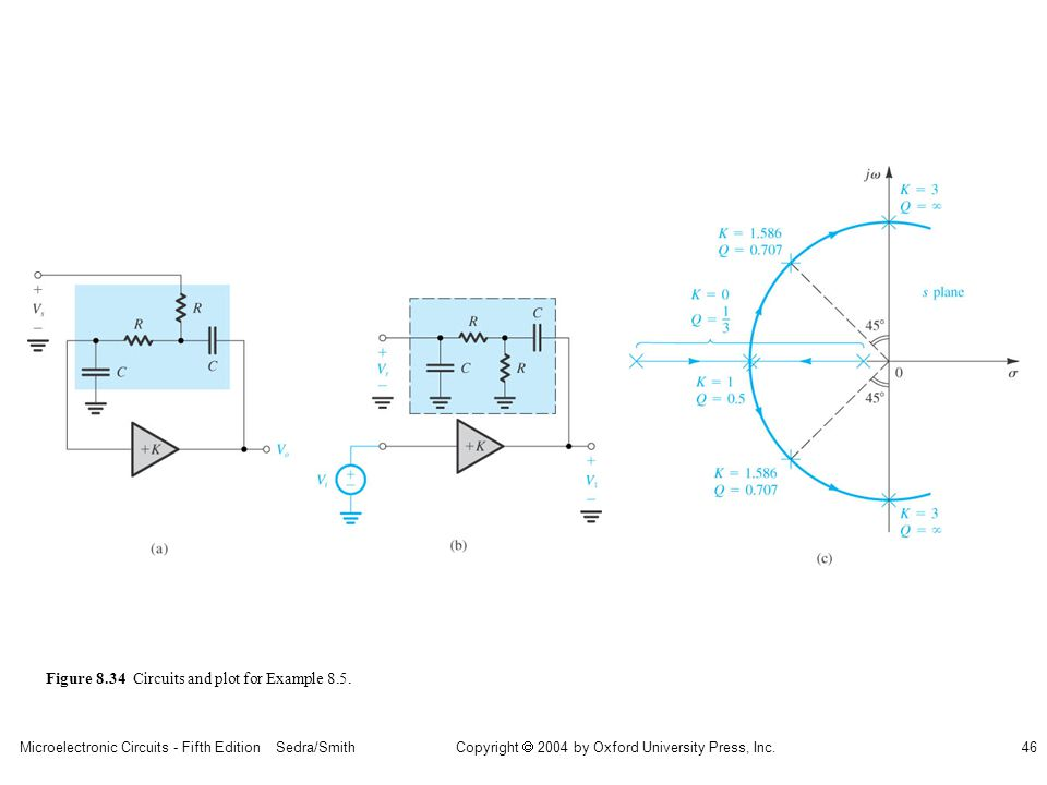 Microelectronic Circuits - Fifth Edition Sedra/Smith46 Copyright 2004 by Oxford University Press, Inc. Figure 8.34 Circuits and plot for Example 8.5.