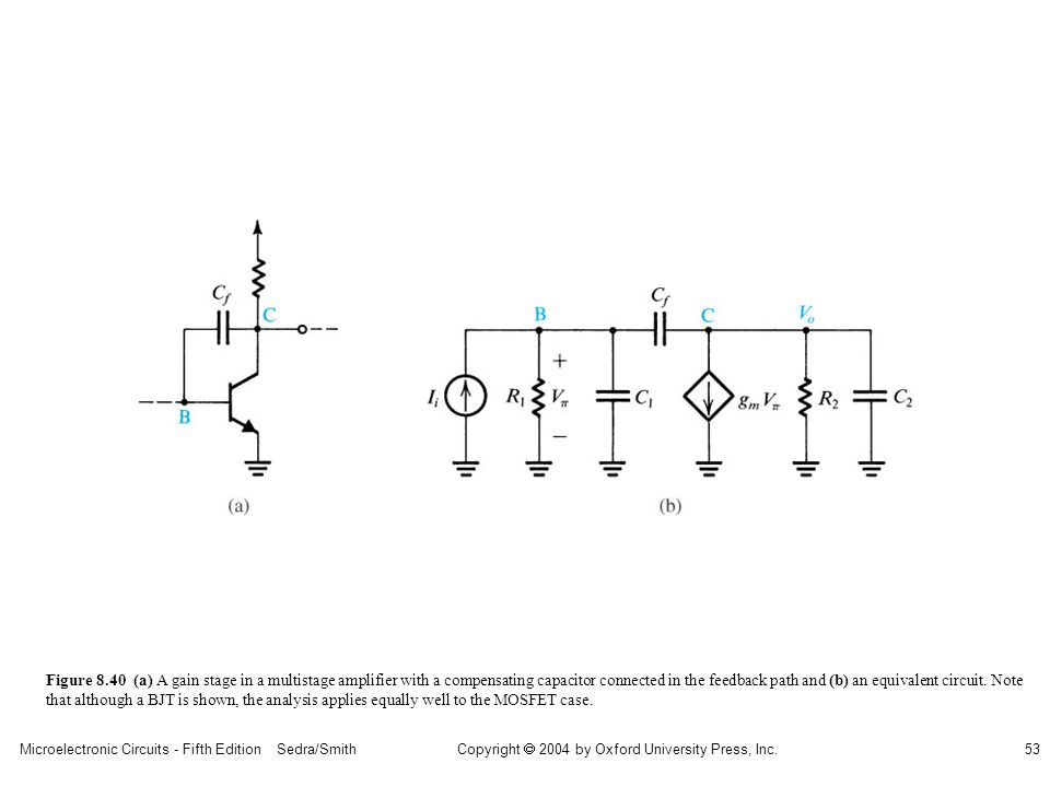 Microelectronic Circuits - Fifth Edition Sedra/Smith53 Copyright 2004 by Oxford University Press, Inc. Figure 8.40 (a) A gain stage in a multistage am