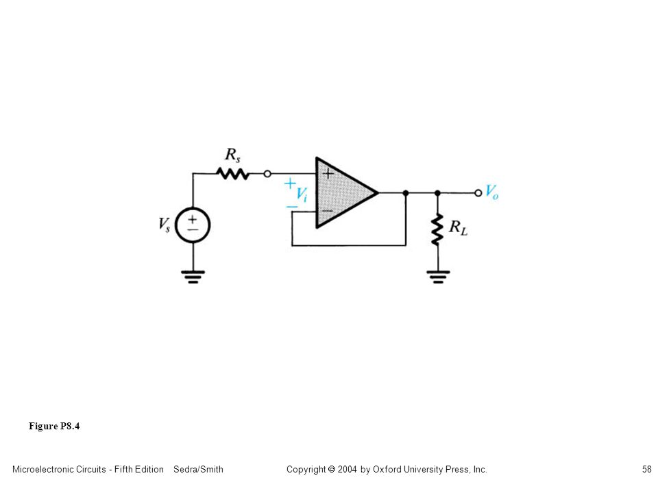 Microelectronic Circuits - Fifth Edition Sedra/Smith58 Copyright 2004 by Oxford University Press, Inc. Figure P8.4
