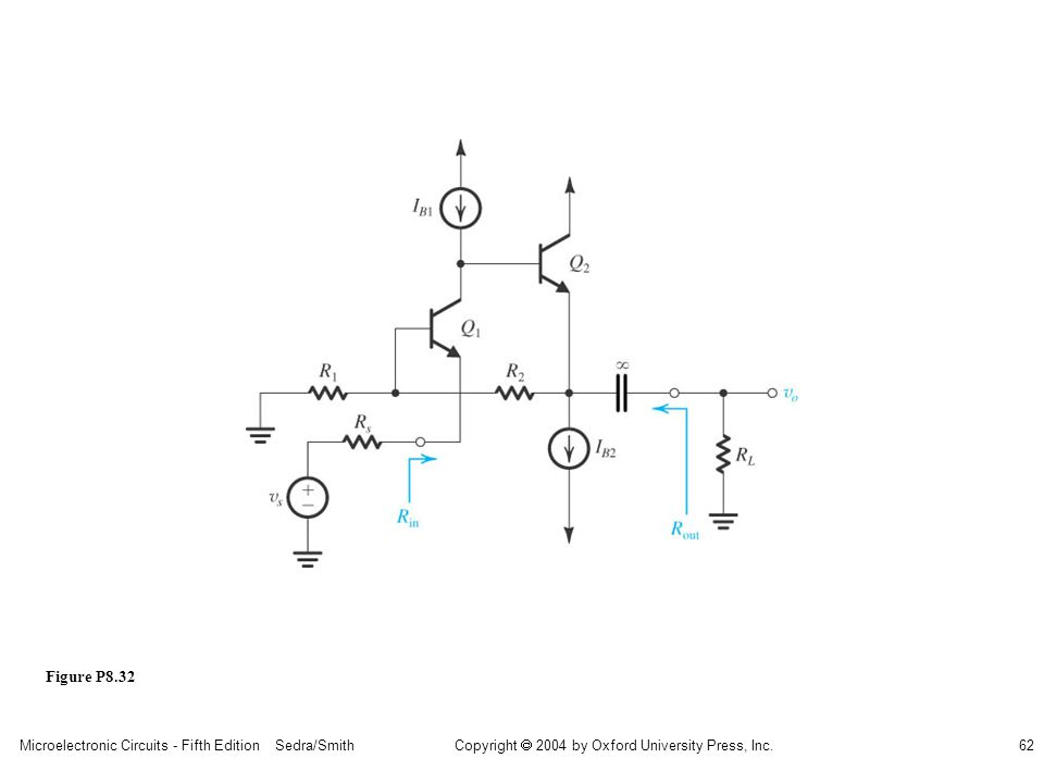 Microelectronic Circuits - Fifth Edition Sedra/Smith62 Copyright 2004 by Oxford University Press, Inc. Figure P8.32