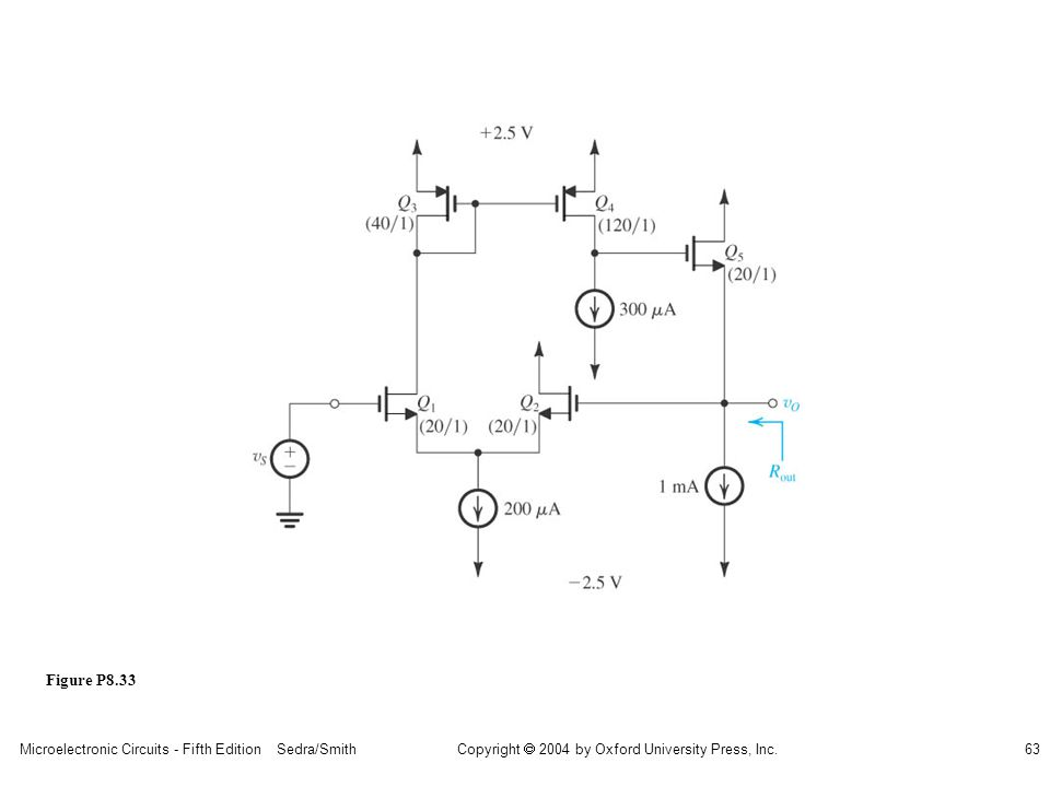 Microelectronic Circuits - Fifth Edition Sedra/Smith63 Copyright 2004 by Oxford University Press, Inc. Figure P8.33