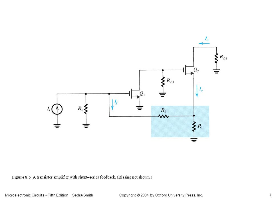 Microelectronic Circuits - Fifth Edition Sedra/Smith7 Copyright 2004 by Oxford University Press, Inc. Figure 8.5 A transistor amplifier with shunt–ser