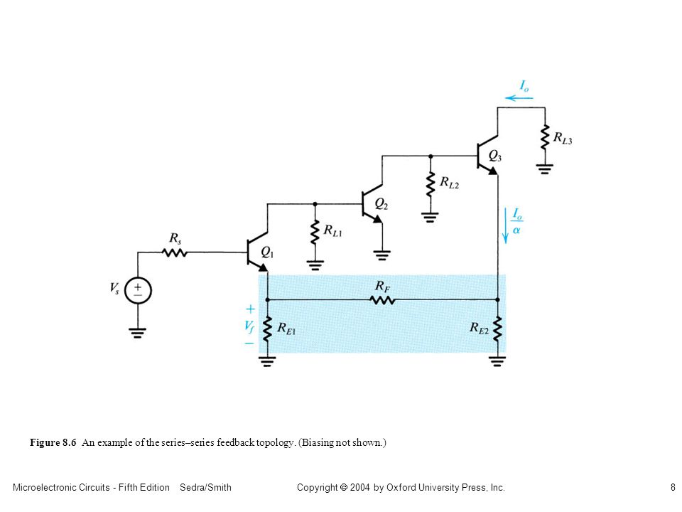 Microelectronic Circuits - Fifth Edition Sedra/Smith9 Copyright 2004 by Oxford University Press, Inc.