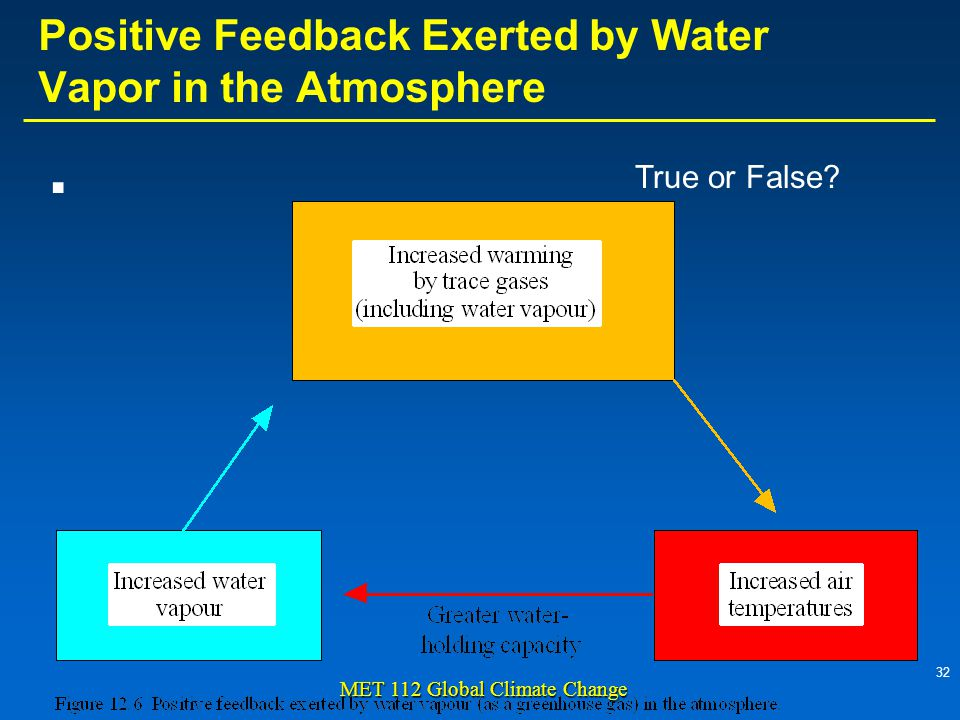 32 MET 112 Global Climate Change Positive Feedback Exerted by Water Vapor in the Atmosphere True or False