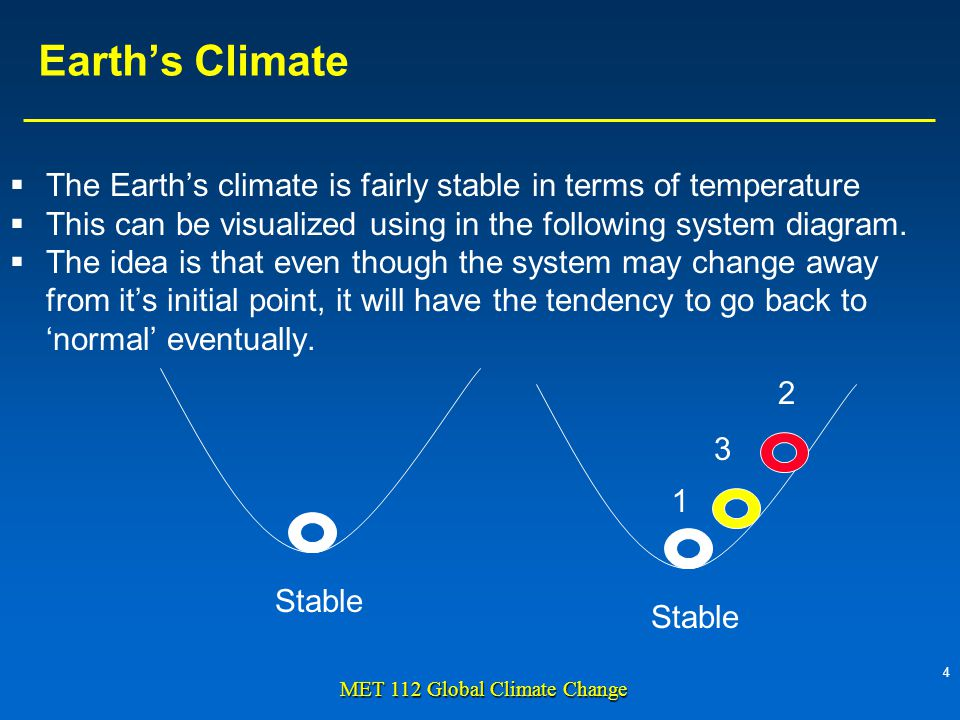 4 MET 112 Global Climate Change The Earths climate is fairly stable in terms of temperature This can be visualized using in the following system diagram.