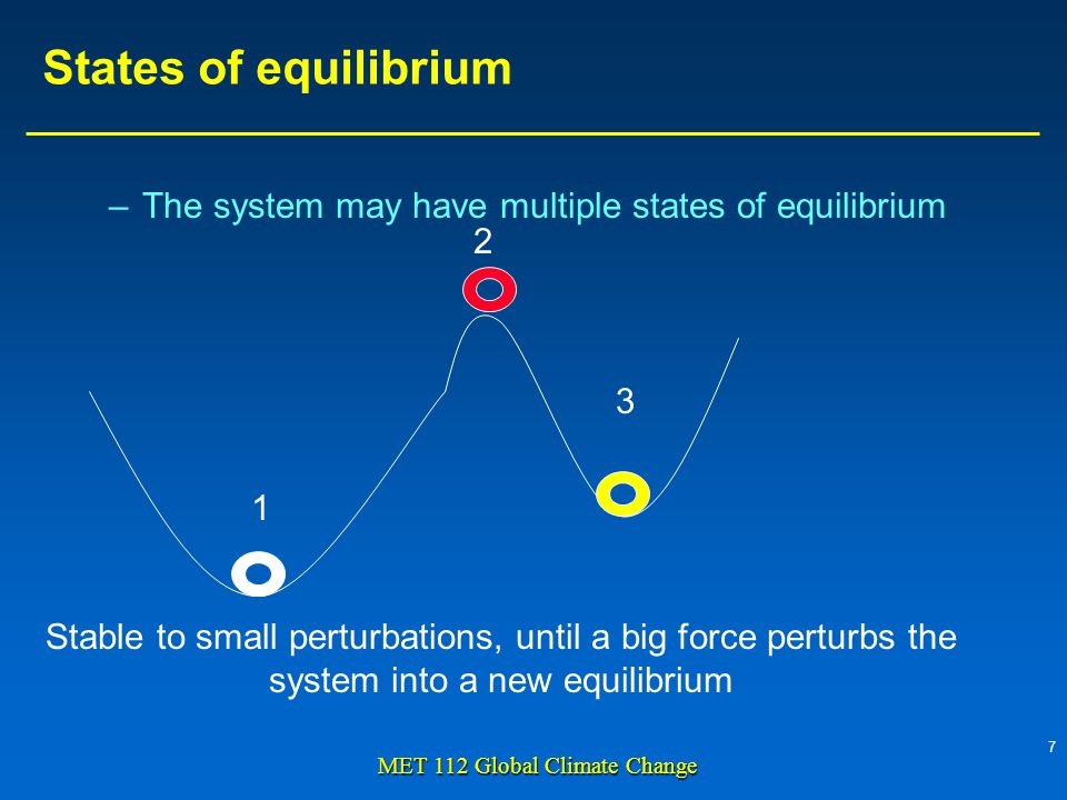 7 MET 112 Global Climate Change –The system may have multiple states of equilibrium States of equilibrium Stable to small perturbations, until a big force perturbs the system into a new equilibrium 2 1 3