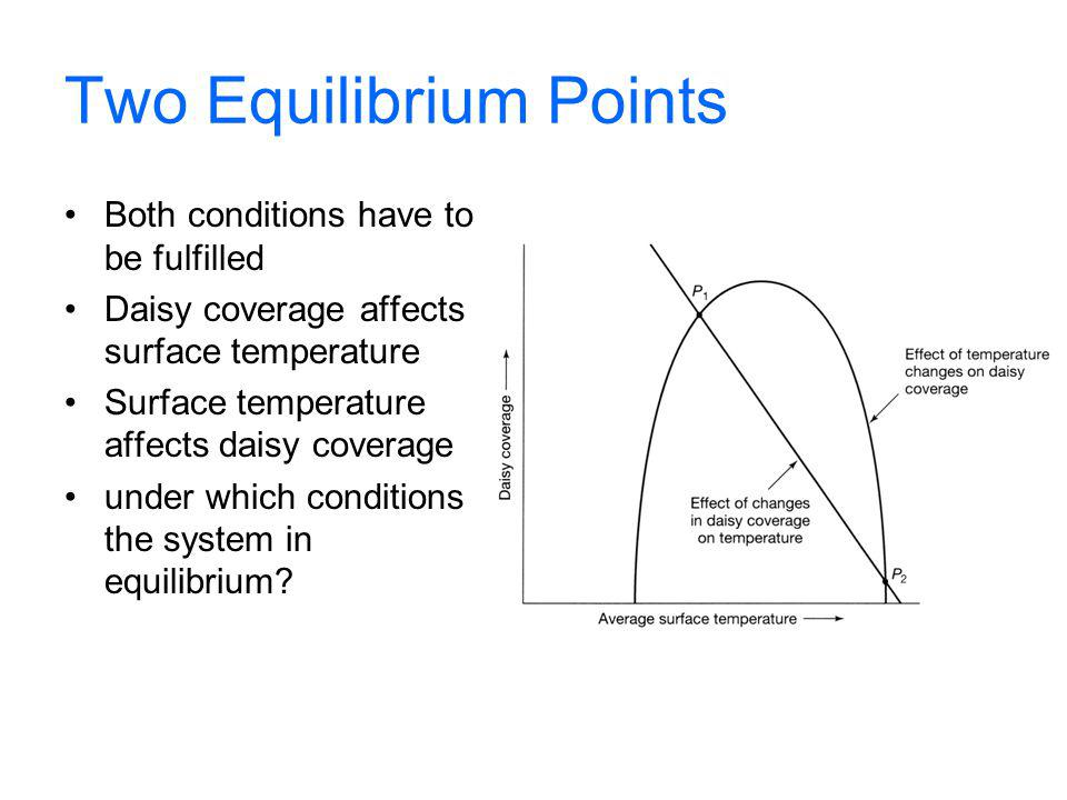Two Equilibrium Points Both conditions have to be fulfilled Daisy coverage affects surface temperature Surface temperature affects daisy coverage under which conditions is the system in equilibrium