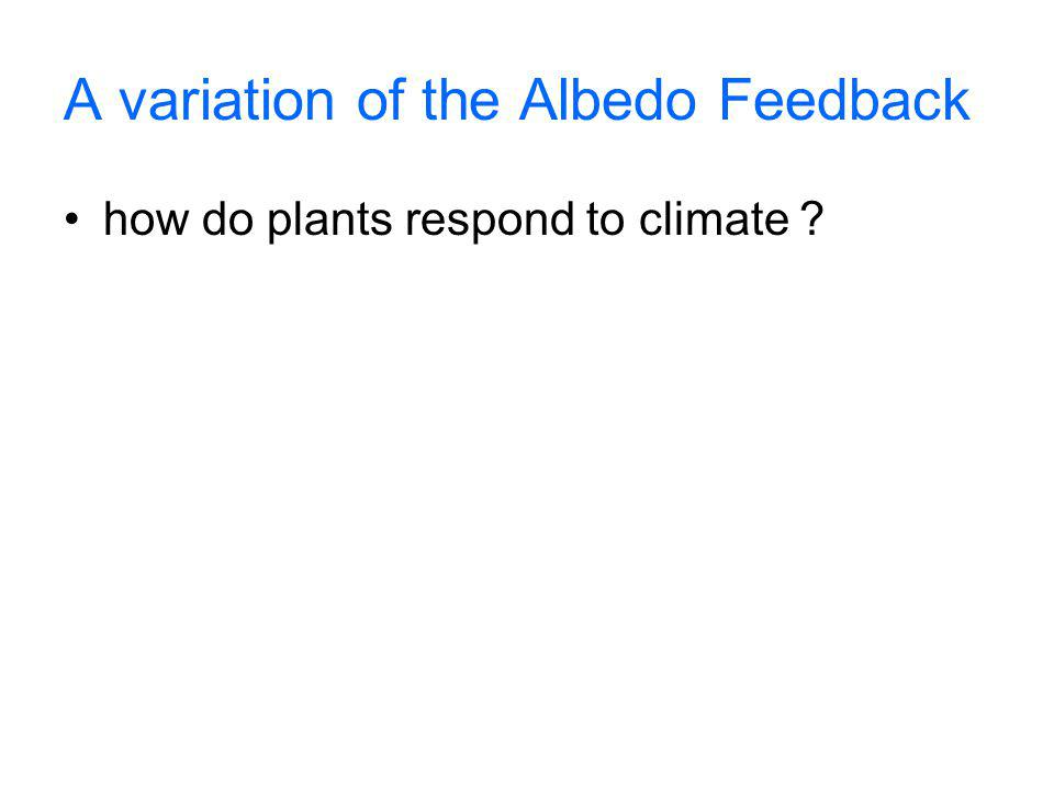 A variation of the Albedo Feedback how do plants respond to climate ?