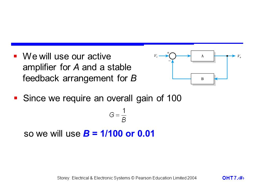 Storey: Electrical & Electronic Systems © Pearson Education Limited 2004 OHT 7.15 We will use our active amplifier for A and a stable feedback arrangement for B Since we require an overall gain of 100 so we will use B = 1/100 or 0.01