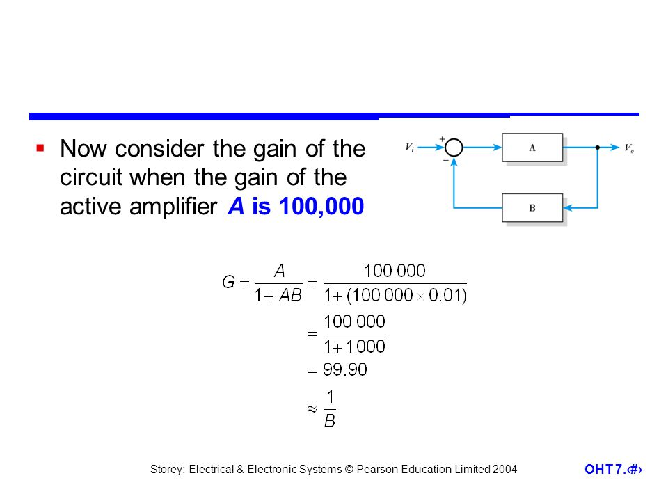 Storey: Electrical & Electronic Systems © Pearson Education Limited 2004 OHT 7.16 Now consider the gain of the circuit when the gain of the active amplifier A is 100,000