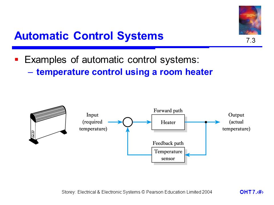 Storey: Electrical & Electronic Systems © Pearson Education Limited 2004 OHT 7.5 Automatic Control Systems Examples of automatic control systems: –temperature control using a room heater 7.3