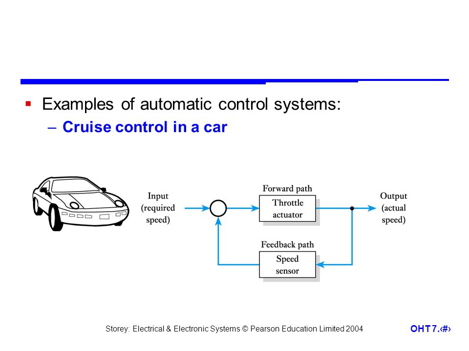 Storey: Electrical & Electronic Systems © Pearson Education Limited 2004 OHT 7.6 Examples of automatic control systems: –Cruise control in a car