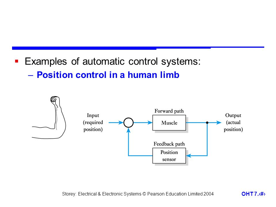 Storey: Electrical & Electronic Systems © Pearson Education Limited 2004 OHT 7.7 Examples of automatic control systems: –Position control in a human limb