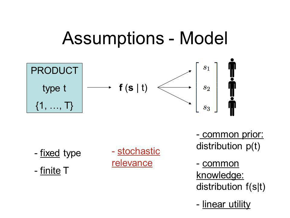Assumptions - Model PRODUCT type t {1, …, T} f (s | t) - fixed type - finite T - common prior: distribution p(t) - common knowledge: distribution f(s|t) - linear utility - stochastic relevance