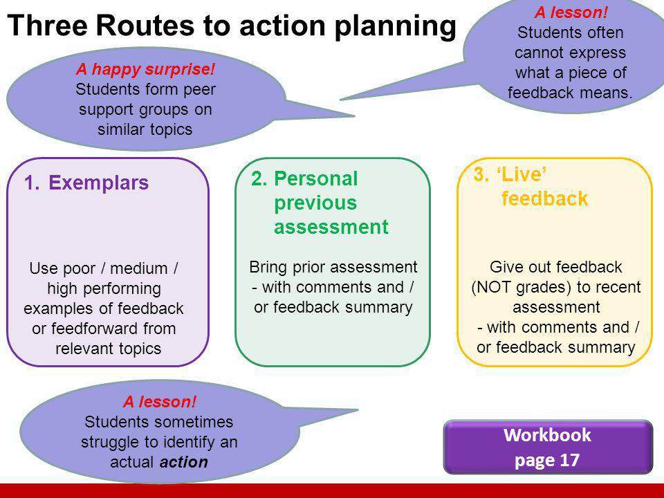 3. Live feedback 2. Personal previous assessment 1.Exemplars Three Routes to action planning Give out feedback (NOT grades) to recent assessment - wit