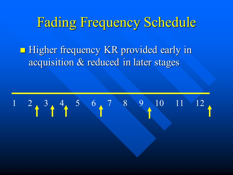 Fading Frequency Schedule Higher frequency KR provided early in acquisition & reduced in later stages Higher frequency KR provided early in acquisition & reduced in later stages 1 2 3 4 5 6 7 8 9 10 11 12
