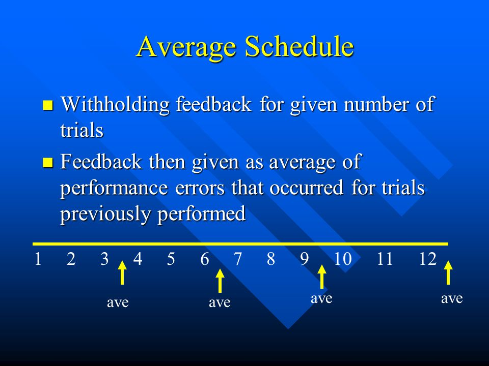 Average Schedule Withholding feedback for given number of trials Withholding feedback for given number of trials Feedback then given as average of per