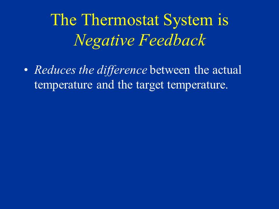 Feedback Rule #2 Negative feedback forgives the loser. Positive feedback rewards the winner.