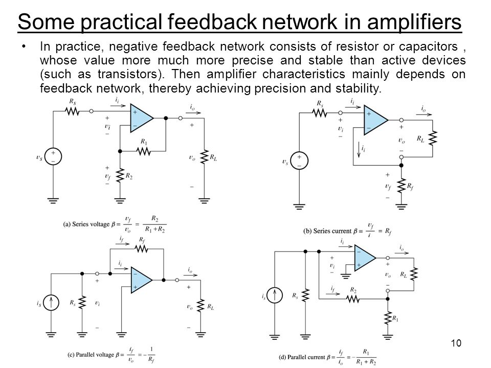 10 Some practical feedback network in amplifiers In practice, negative feedback network consists of resistor or capacitors, whose value more much more precise and stable than active devices (such as transistors).